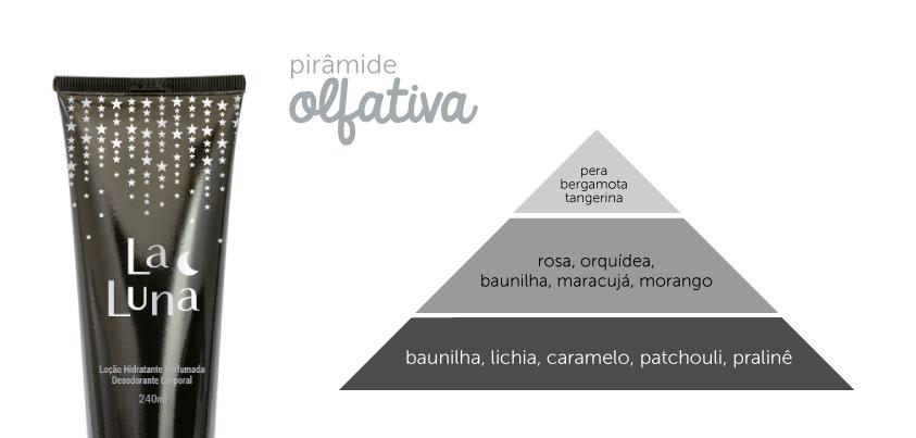 postblog-laluna-piramide